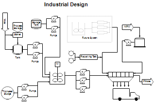 Industrial Design Drawing
