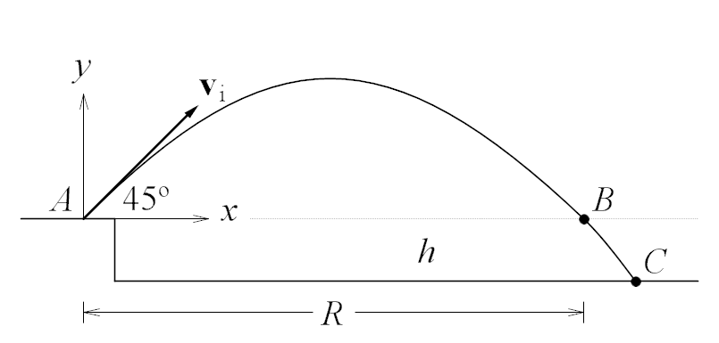 A Projectile Motion Drawing Created with RFFlow