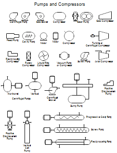 Process Flow Diagrams Pfds And Process And Instrument Drawings P Amp Ids